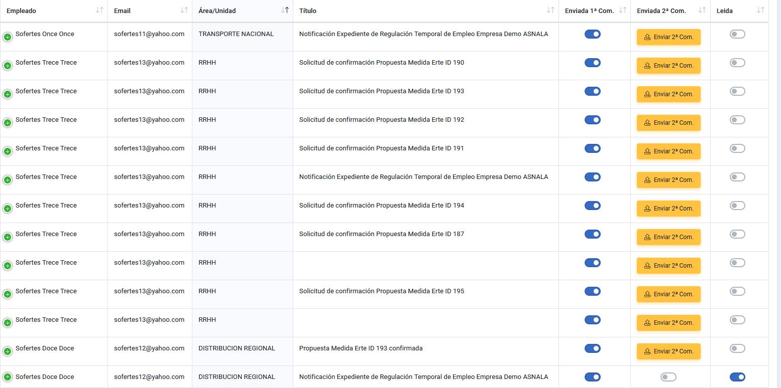 Screenshot_2020-10-28 Usuarios - Administración - Lyseis SoftErte v1 0 0(1)
